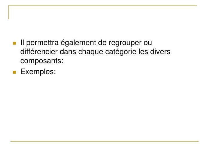 Il permettra également de regrouper ou différencier dans chaque catégorie les divers composants:
