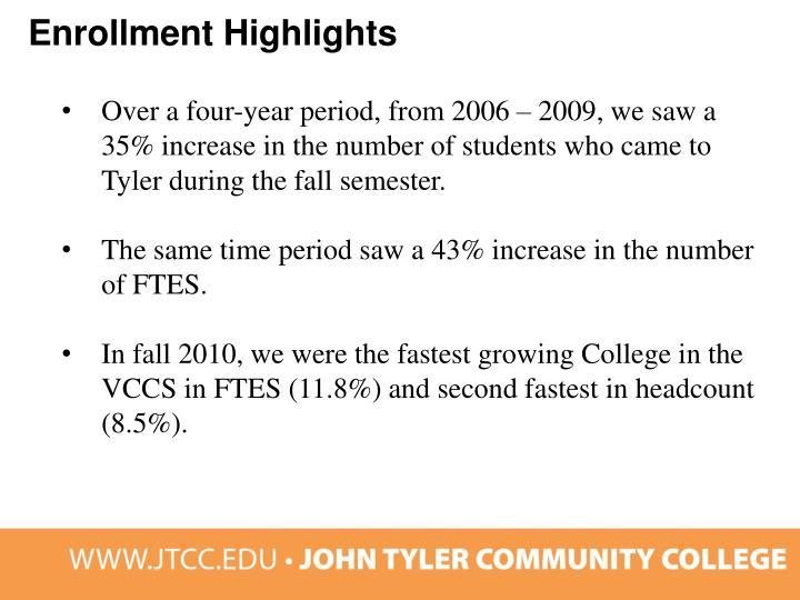 Enrollment Highlights