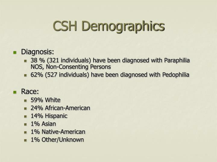 CSH Demographics
