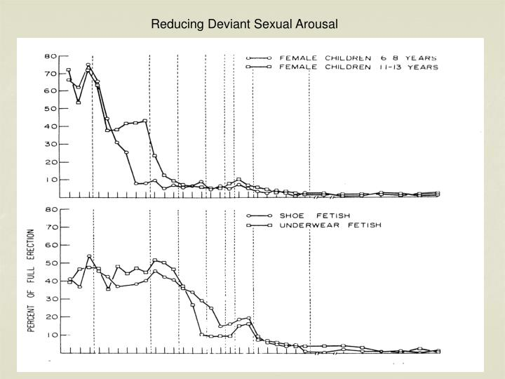 Reducing Deviant Sexual Arousal