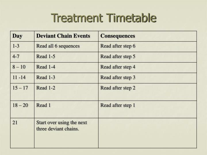 Treatment Timetable