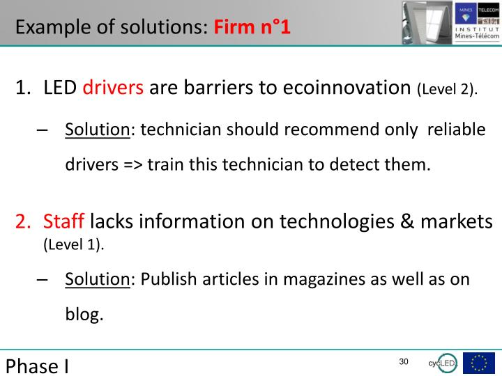 Example of solutions: