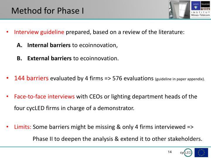 Method for Phase I