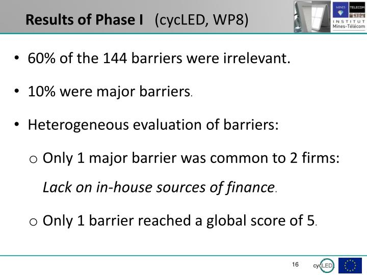 Results of Phase I