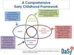 a comprehensive early childhood framework