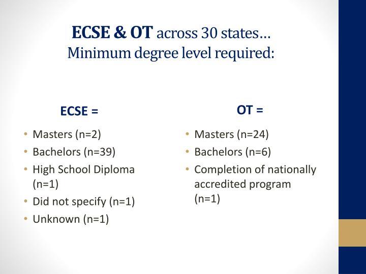 ECSE & OT