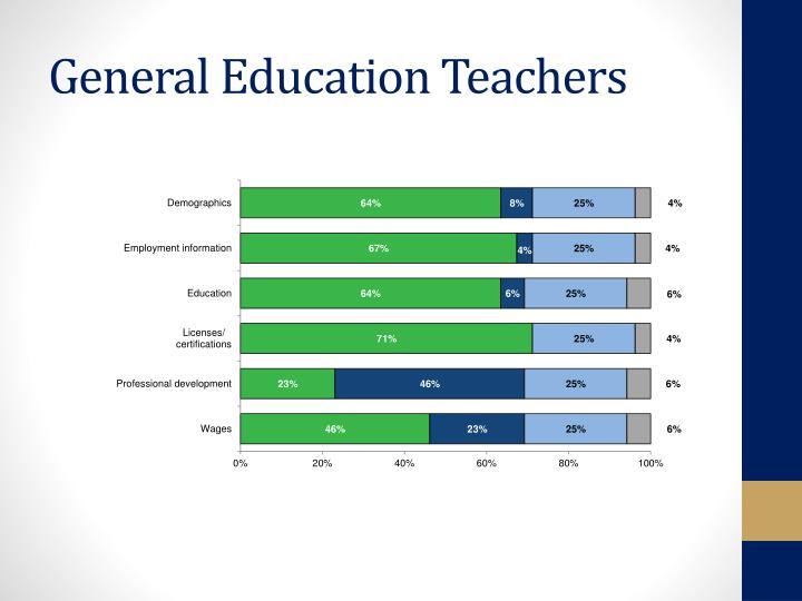 General Education Teachers
