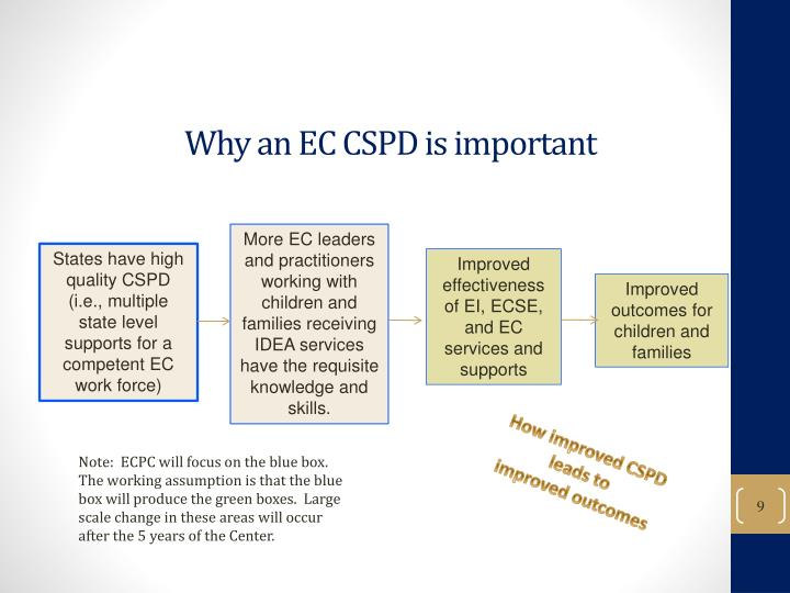 Why an EC CSPD is important