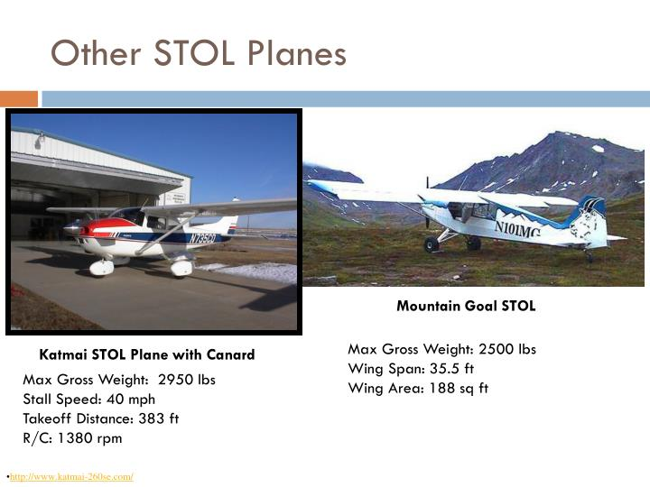 Other stol planes