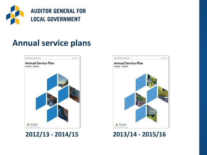 Annual service plans