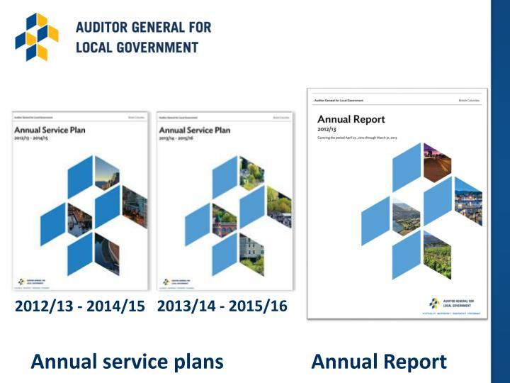 Annual service plansAnnual Report