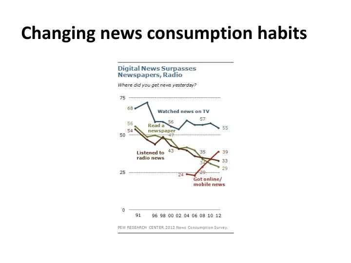Changing news consumption habits