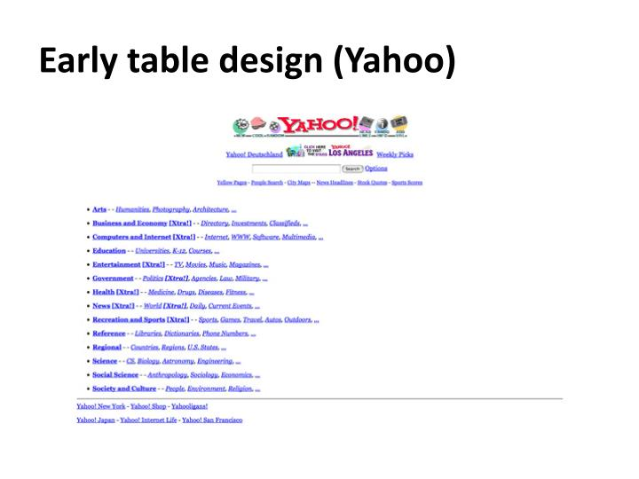 Early table design (Yahoo)