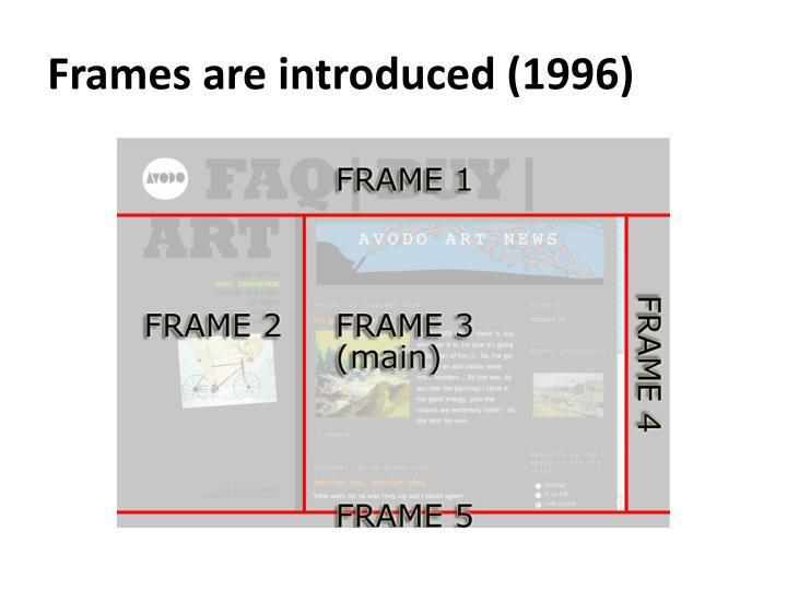 Frames are introduced (1996)