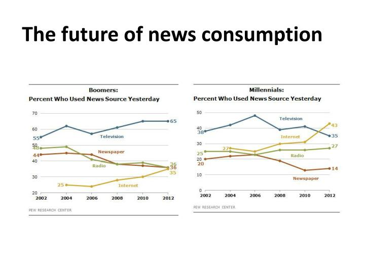 The future of news consumption
