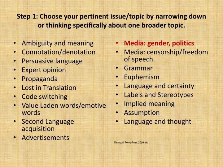 Step 1: Choose your pertinent issue/topic by narrowing down or thinking specifically about one broader topic.