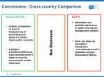 conclusions cross country comparison