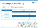 key findings on indicators 7