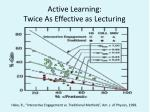 active learning twice as effective as lecturing