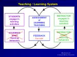 teaching learning system