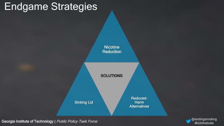 Endgame Strategies