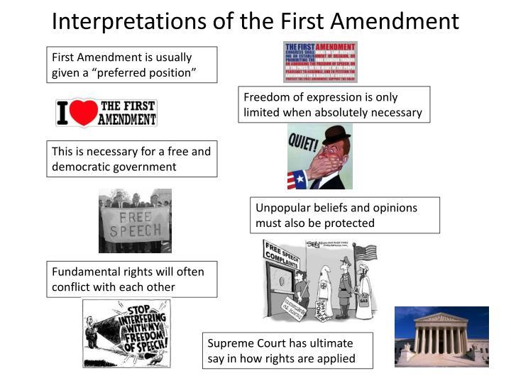 Interpretations of the First Amendment