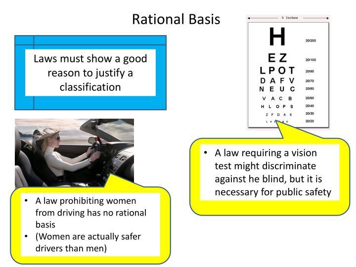 Rational Basis