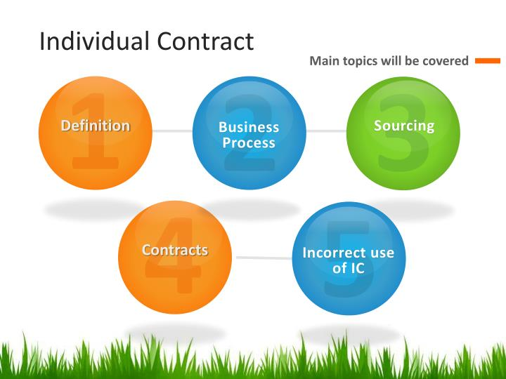 Individual Contract