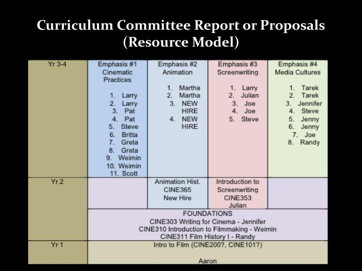 Curriculum Committee Report or Proposals