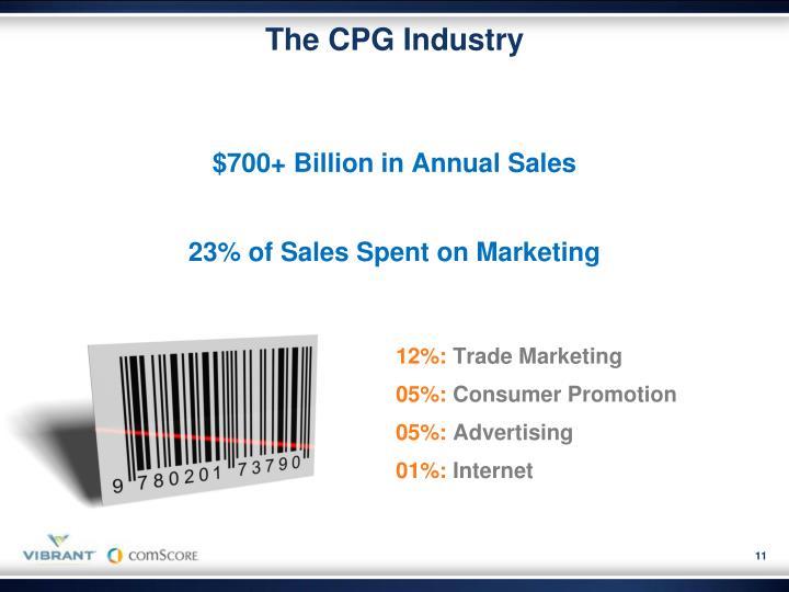 $700+ Billion in Annual Sales