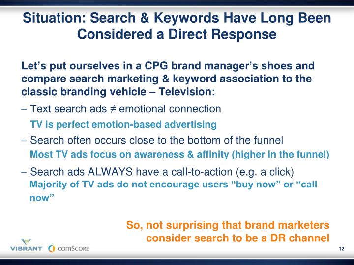 Situation: Search & Keywords Have Long Been Considered a Direct Response