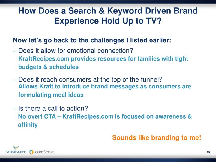 How Does a Search & Keyword Driven Brand Experience Hold Up to TV?
