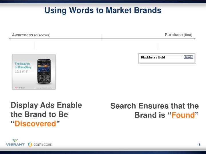 Using Words to Market Brands
