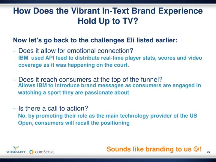 How Does the Vibrant In-Text Brand Experience