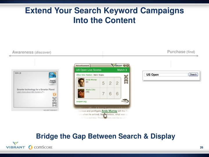 Extend Your Search Keyword Campaigns