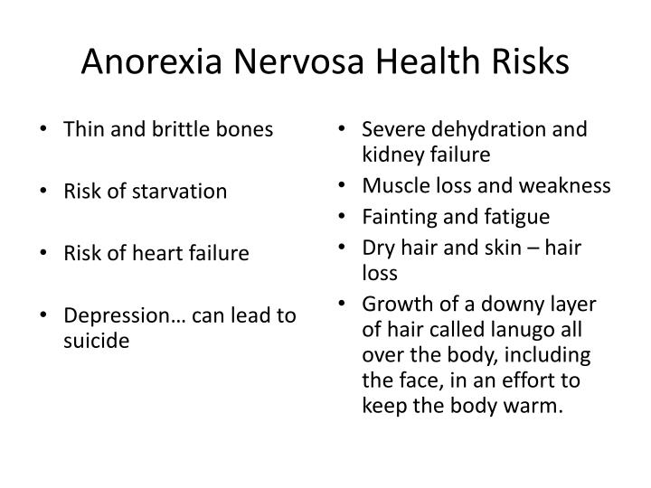 Anorexia Nervosa Health Risks