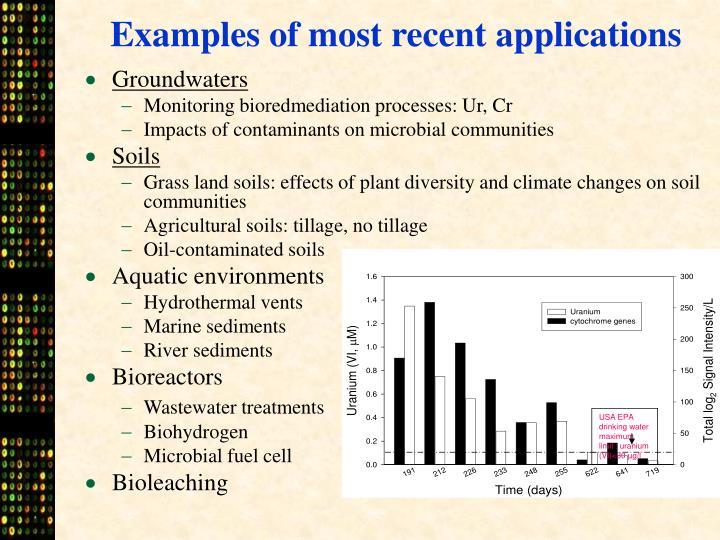 USA EPA drinking water maximum limit : uranium (VI)<30 µg/l