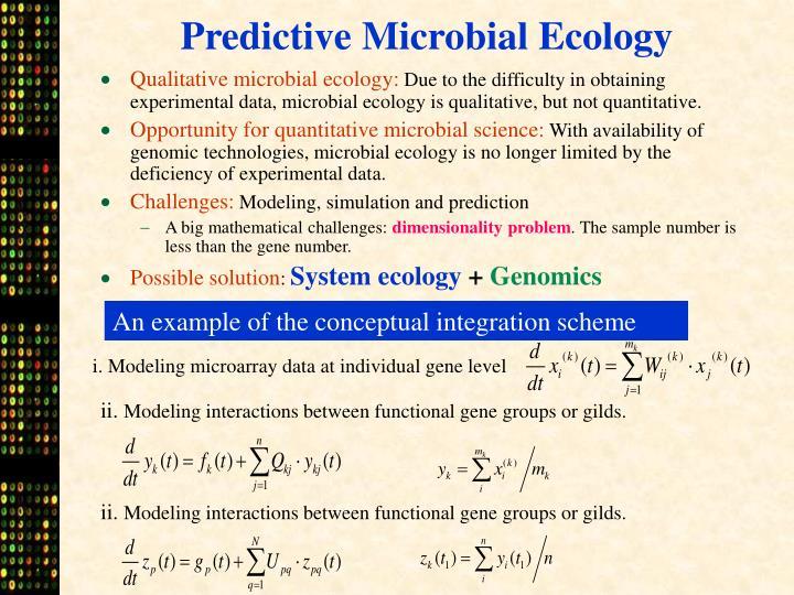 i. Modeling microarray data at individual gene level
