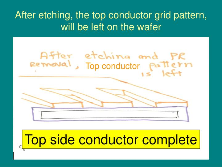 After etching, the top conductor grid pattern,  will be left on the wafer