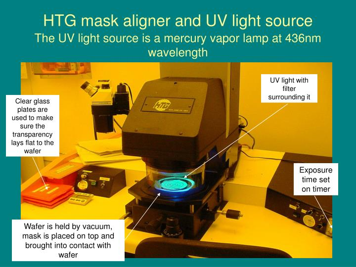 HTG mask aligner and UV light source