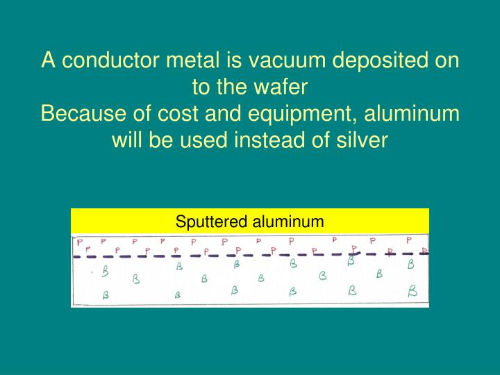 A conductor metal is vacuum deposited on to the wafer
