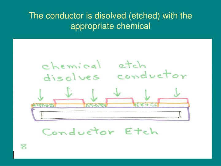 The conductor is disolved (etched) with the appropriate chemical