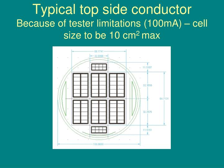 Typical top side conductor