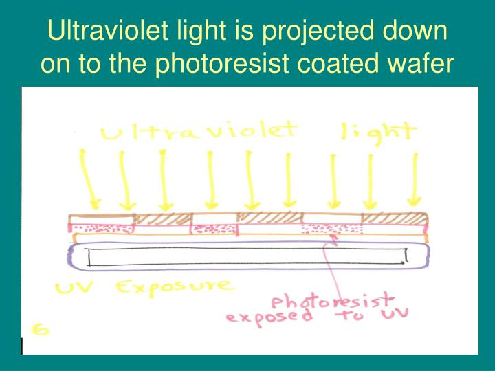 Ultraviolet light is projected down on to the photoresist coated wafer