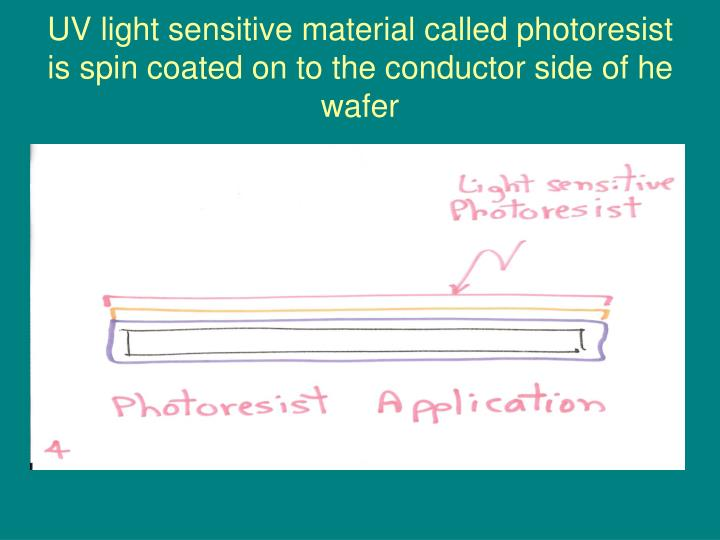 UV light sensitive material called photoresist is spin coated on to the conductor side of he wafer