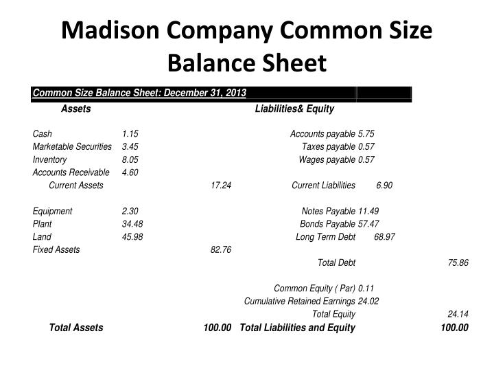 ratio and financial statement analysis of nike Comparing nike to under armor it might seem like nike reports higher n/i than under armour, but that is b/c it is a greater company to better compare the two we use vertical analysis to express each income statement as a percentage of sales or each balance sheet as a percentage of assets.