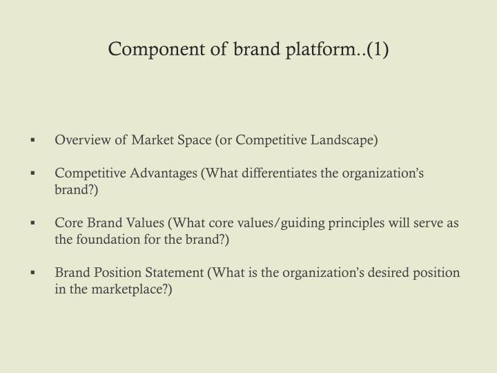 Component of brand platform..(1)