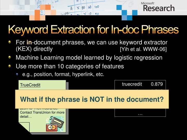 Keyword Extraction for In-doc Phrases