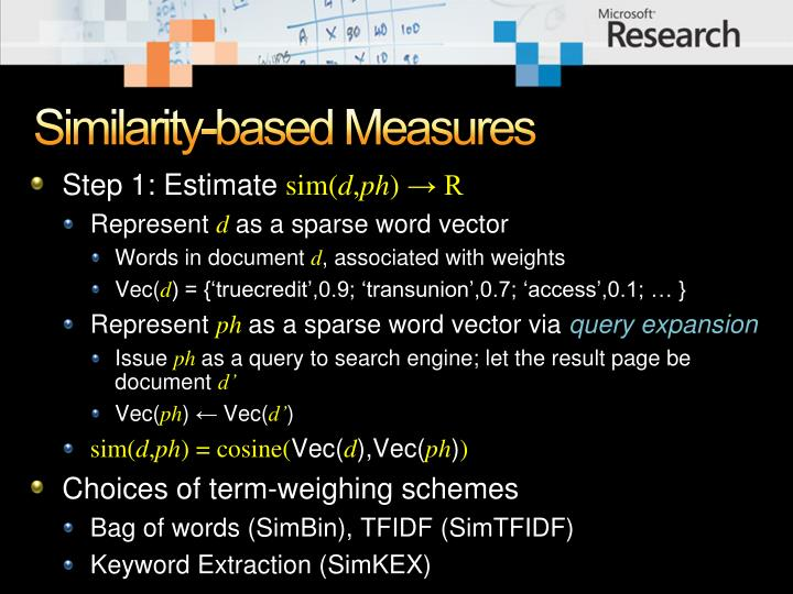 Similarity-based Measures