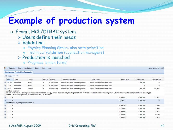 Example of production system